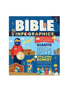 Hiyas Bible Infographics for Kids