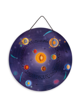 Janod Magnetic Solar System Map