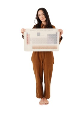 Gathre Periodic Table Leather Mat